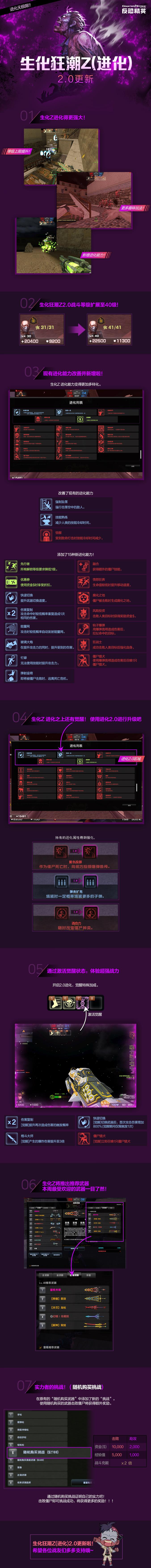 生化狂潮Z 2.0更新指南